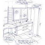 Croquis de principe ensemble plan, meuble haut et meuble bas de salle de bain